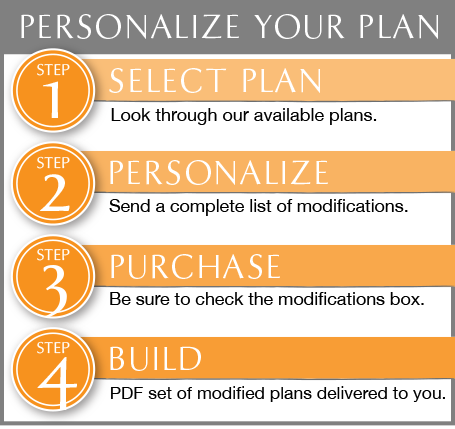personalize_productpage_2